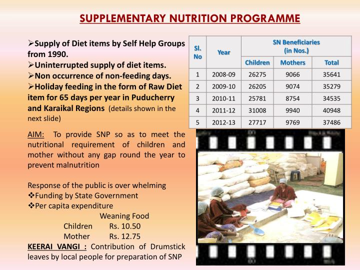 SUPPLEMENTARY NUTRITION PROGRAMME