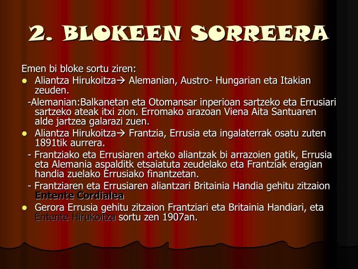 2. BLOKEEN SORREERA