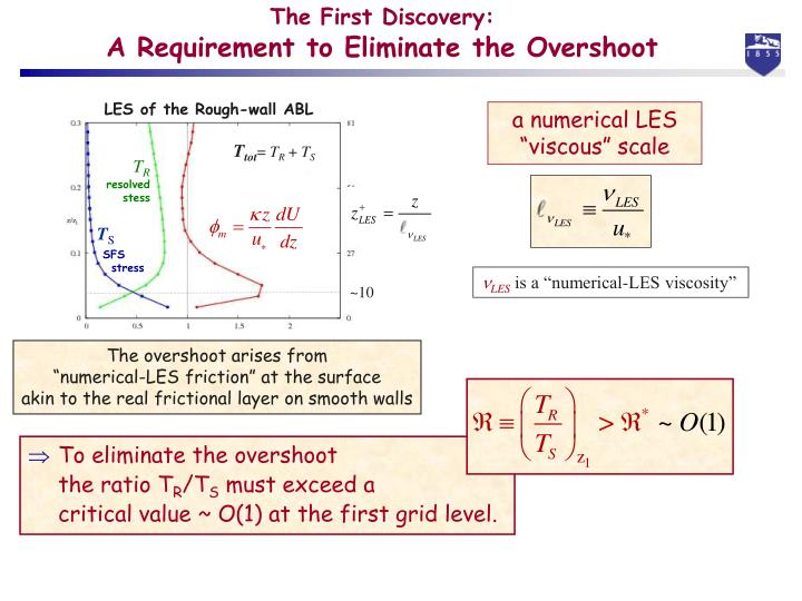 To eliminate the overshoot