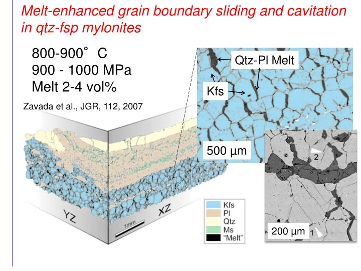 Melt-enhanced grain boundary sliding and cavitation