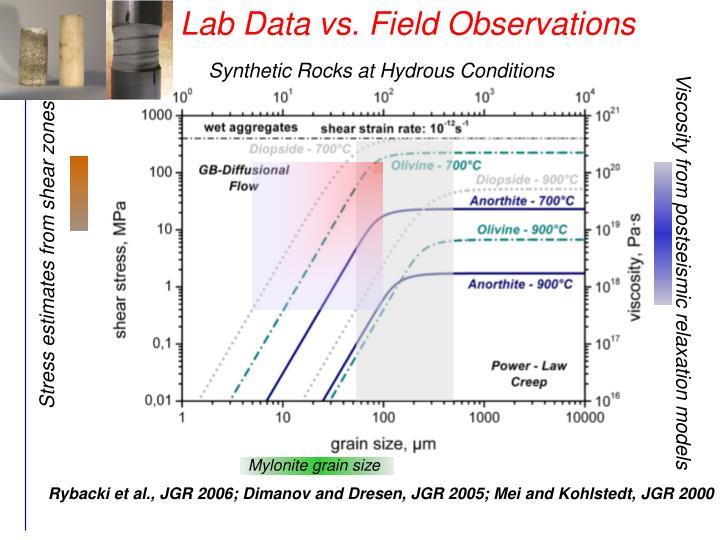Lab Data vs. Field Observations