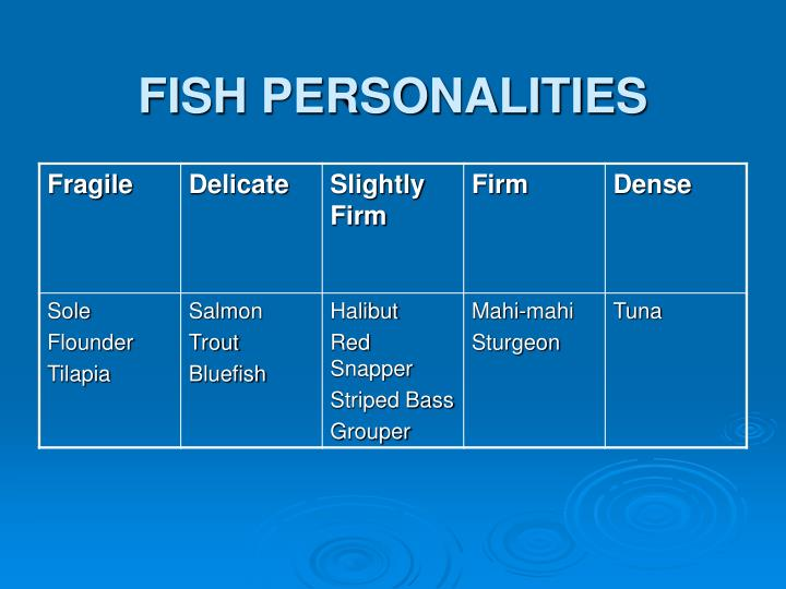 FISH PERSONALITIES