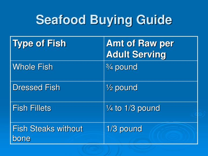 Seafood Buying Guide