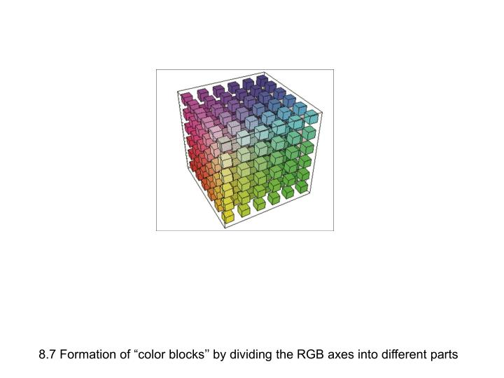 """8.7 Formation of """"color blocks'' by dividing the RGB axes into different parts"""