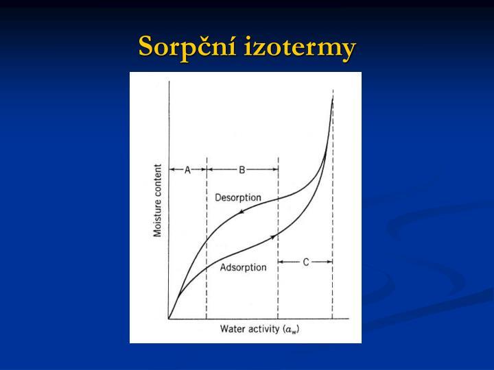 Sorpční izotermy