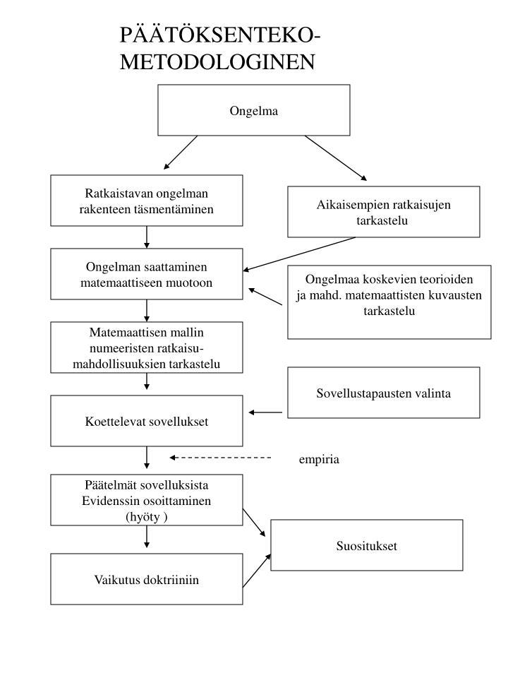 PÄÄTÖKSENTEKO-