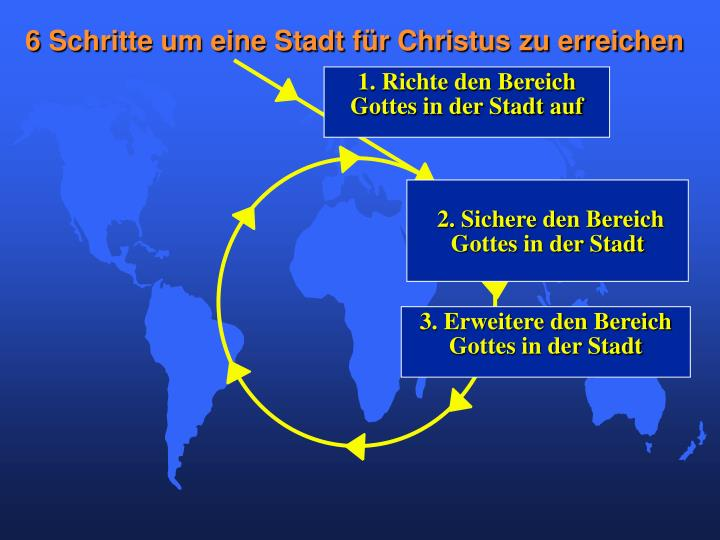 1. Richte den Bereich Gottes in der Stadt auf