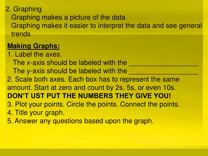 2. Graphing