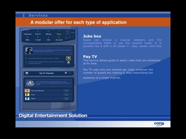A modular offer for each type of application