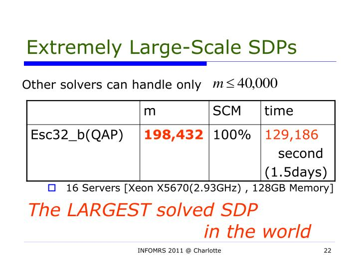 Extremely Large-Scale SDPs