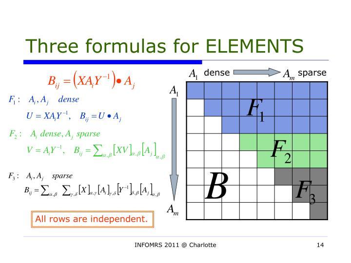 Three formulas for ELEMENTS