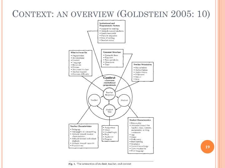 Context: an overview (Goldstein 2005: 10)