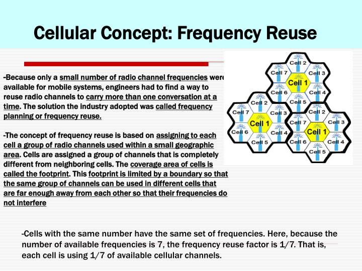 Cellular Concept: Frequency Reuse