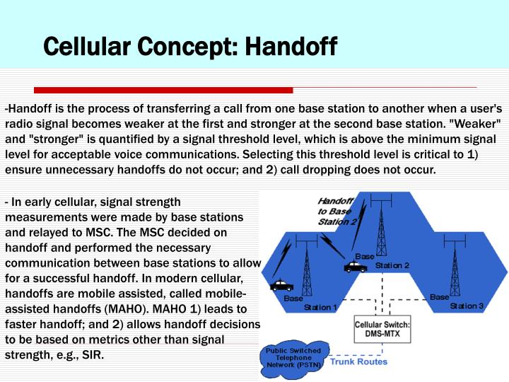 Cellular Concept: Handoff
