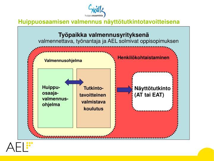 Huippu-osaaja-valmennus-ohjelma