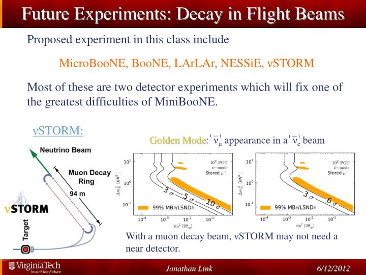 Future Experiments: Decay in Flight Beams