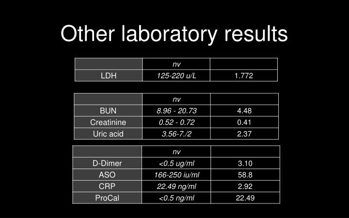 Other laboratory results