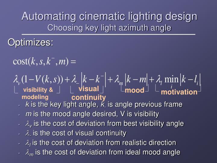 Automating cinematic lighting design