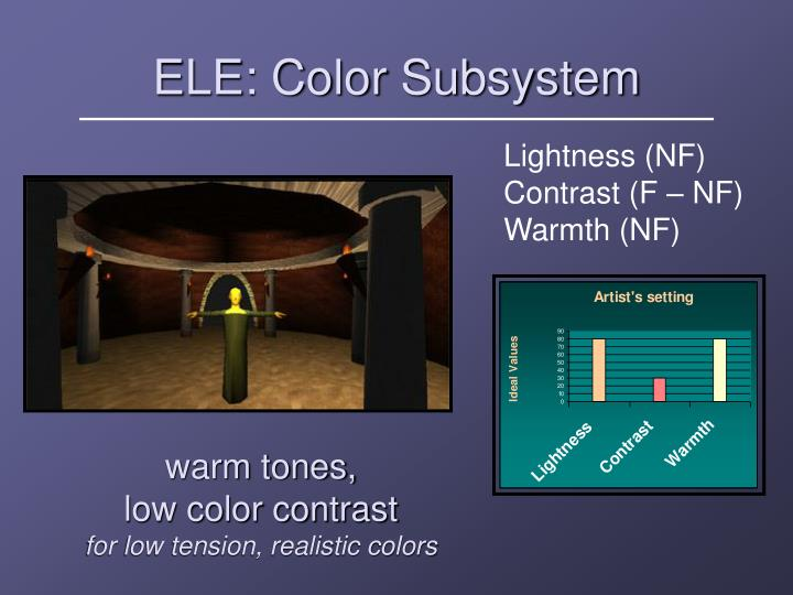 ELE: Color Subsystem