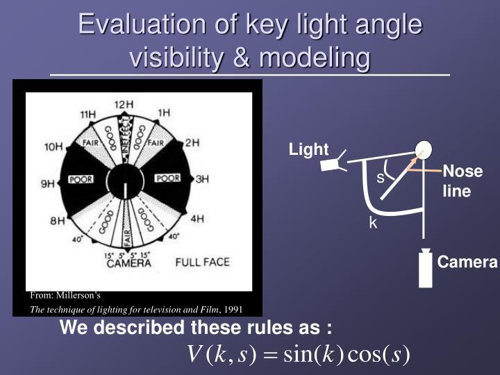 Evaluation of key light angle