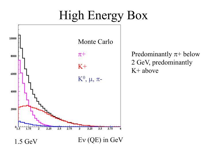 High Energy Box