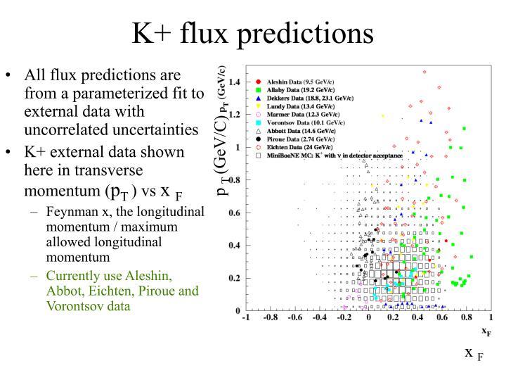 K+ flux predictions