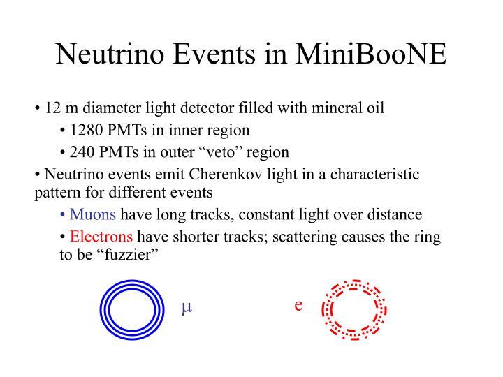 Neutrino Events in MiniBooNE