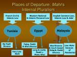 places of departure mahr s internal pluralism