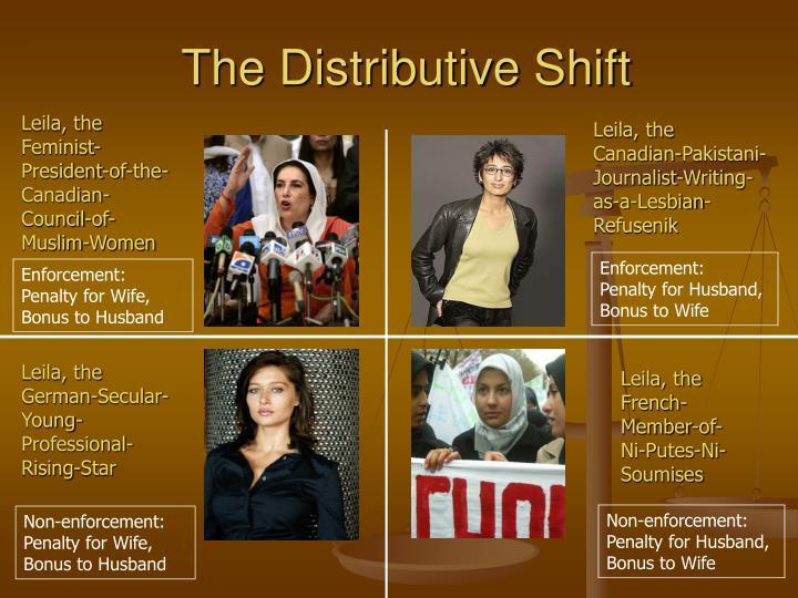 The Distributive Shift