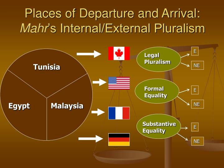 Places of Departure and Arrival:
