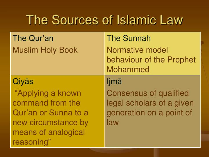 The Sources of Islamic Law