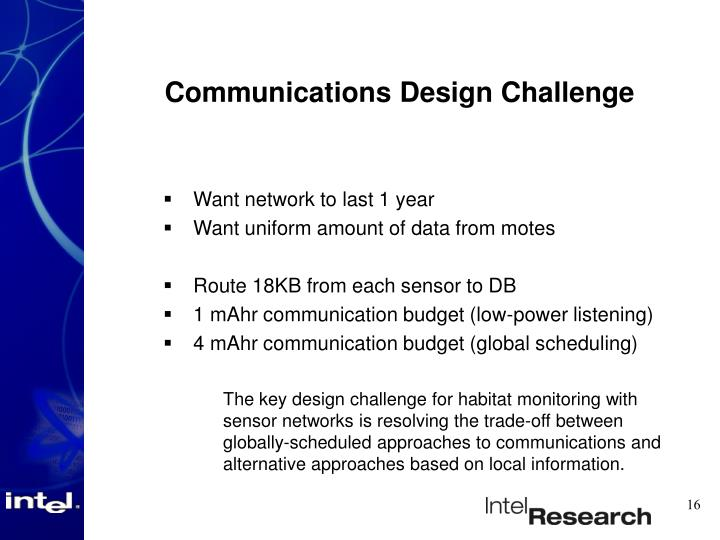 Communications Design Challenge