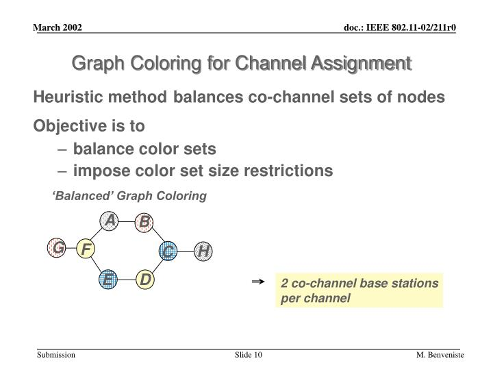 'Balanced' Graph Coloring