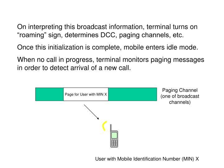 """On interpreting this broadcast information, terminal turns on """"roaming"""" sign, determines DCC, paging channels, etc."""