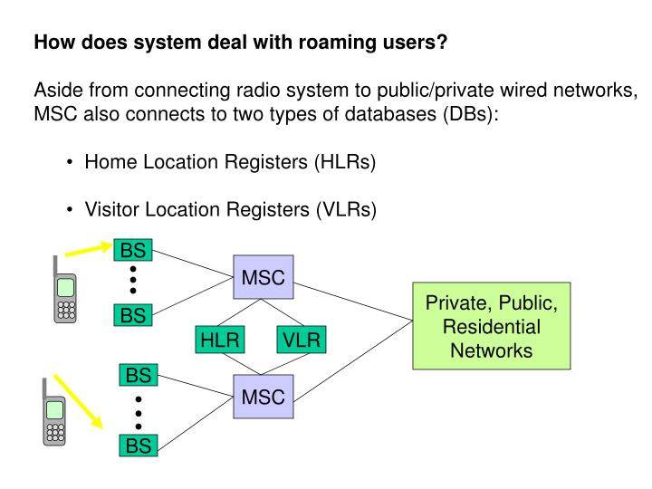 How does system deal with roaming users?