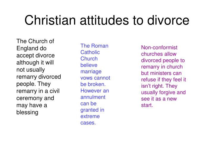 Christian attitudes to divorce