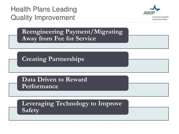 Health Plans Leading