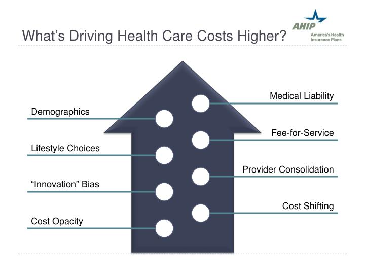 What's Driving Health Care Costs Higher?