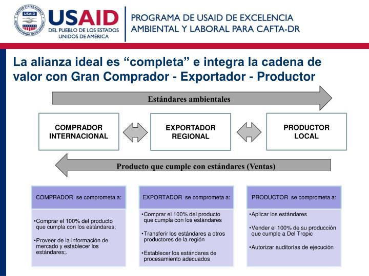 """La alianza ideal es """"completa"""" e integra la cadena de valor con Gran Comprador - Exportador - Productor"""
