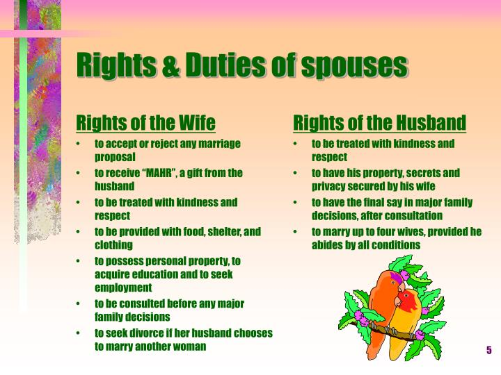 Rights of the Wife