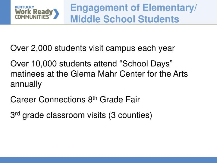 Engagement of Elementary/ Middle School Students