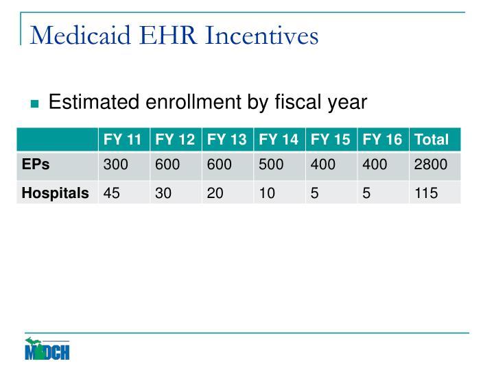 Medicaid EHR Incentives