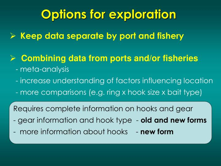 Requires complete information on hooks and gear
