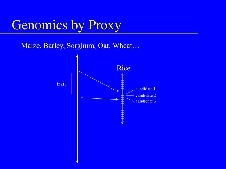 Genomics by Proxy