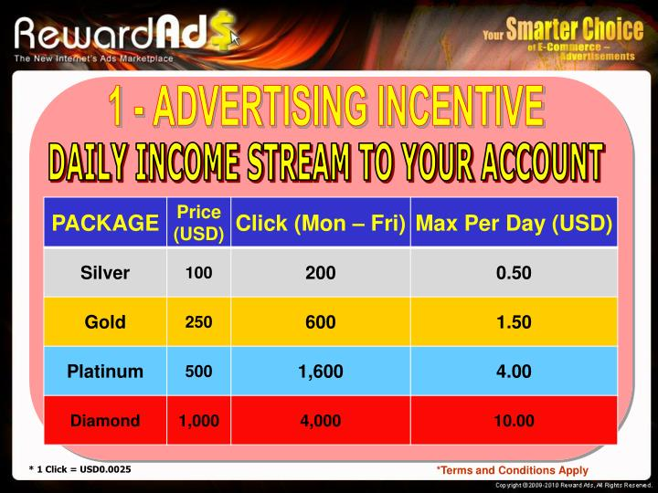 1 - ADVERTISING INCENTIVE