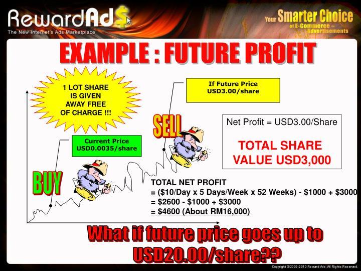 EXAMPLE : FUTURE PROFIT