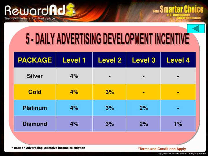 5 - DAILY ADVERTISING DEVELOPMENT INCENTIVE