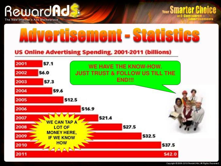 Advertisement - Statistics