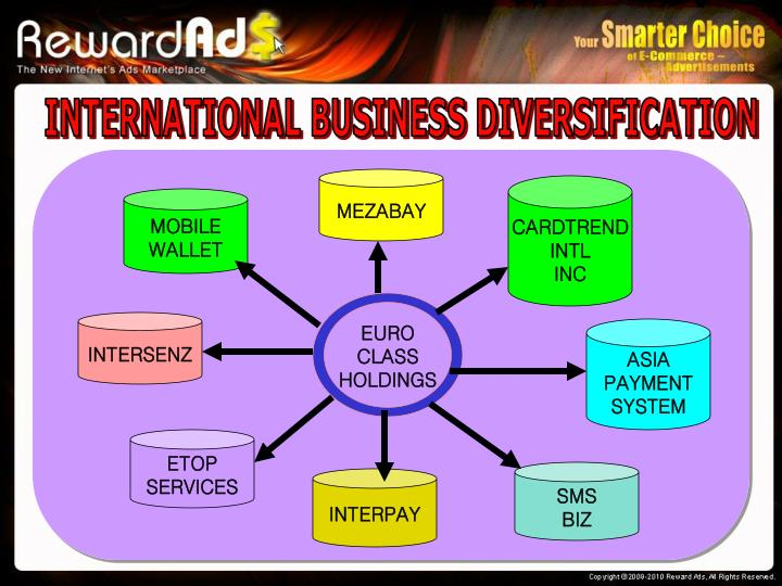 INTERNATIONAL BUSINESS DIVERSIFICATION