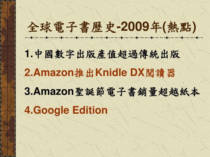 全球電子書歷史